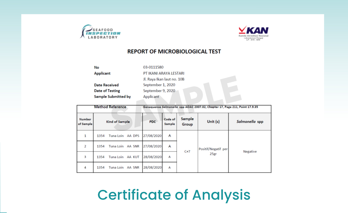 What is certificate of analysis